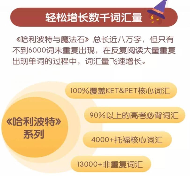 哈利波特·名师精讲课-全维度提升英语阅读力(价值7699元)百度云下载