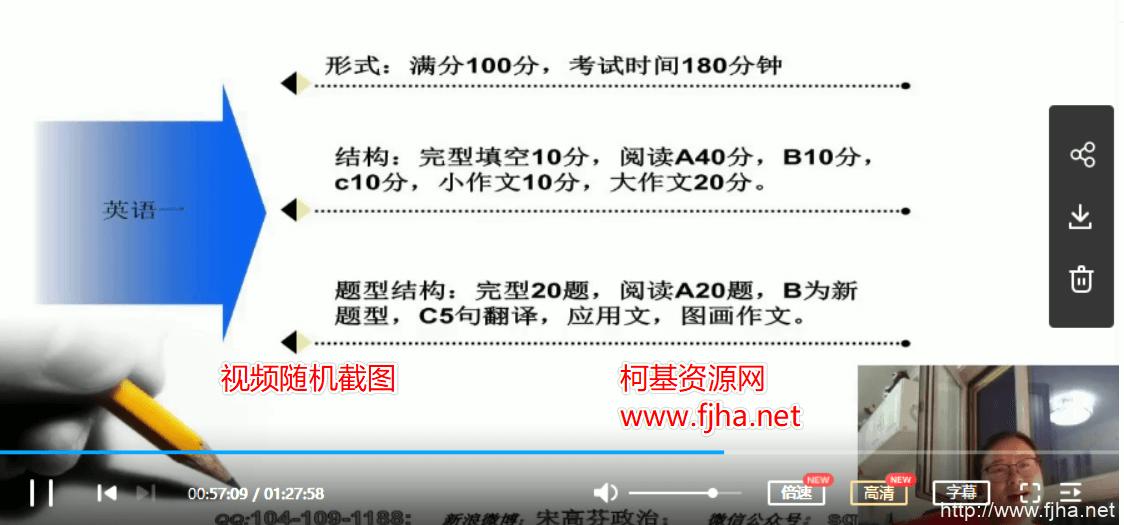 文都网校:2022考研高端辅导成功卡【政治】价值11300元-百度云下载