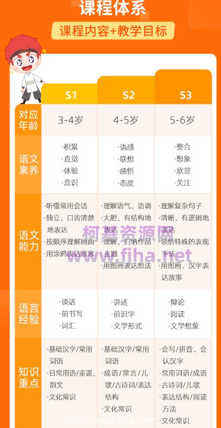 斑马AI课:语文系统课S1、S2、S3适合2-8岁孩子-价值近万元(百度云下载)