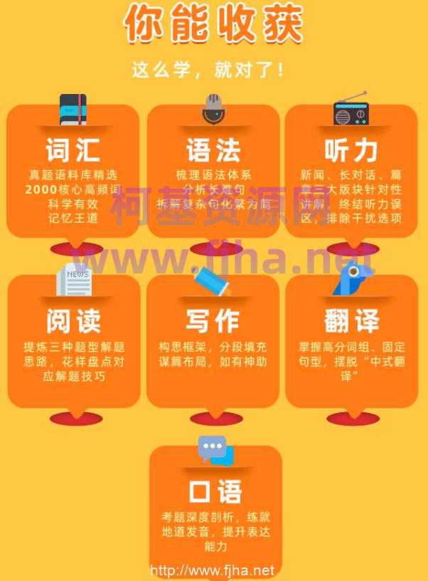 新东方大学英语四级全程班【2020年6月】