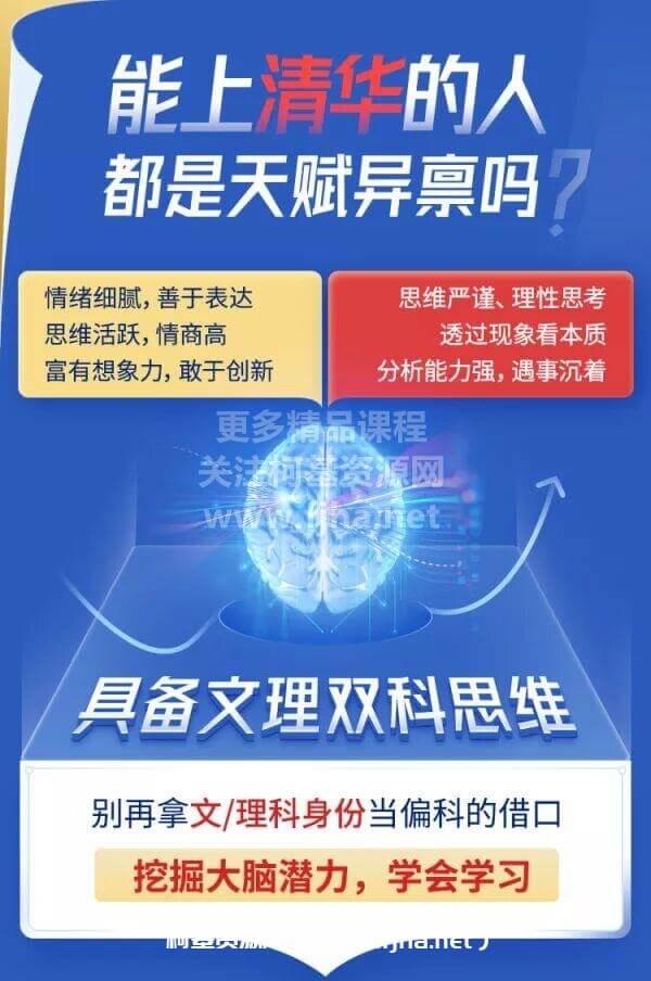 清华学霸学习法:拒绝死记硬背,12节课开发左右脑,重塑学习力,让孩子高效学习